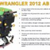 NSS Wrangler 2012 AB Automatic Floor Scrubber