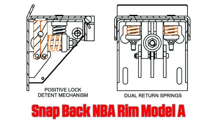 Snap Back NBA Basketball Rim Bolt Pattern